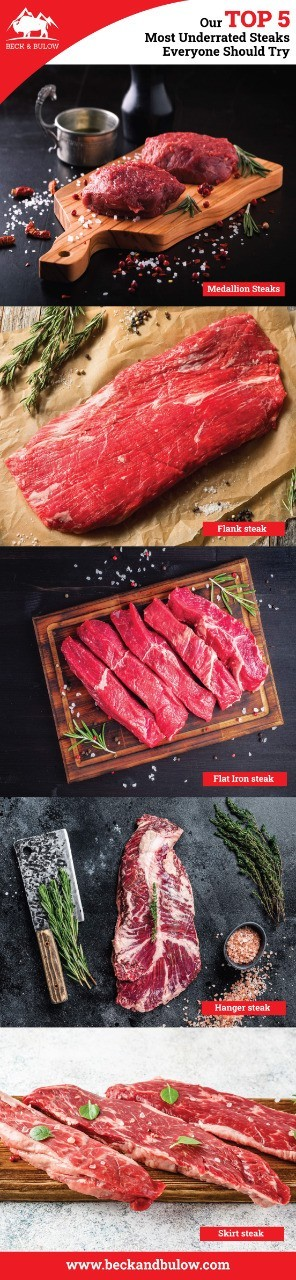 Top Most Underrated Steaks Everyone Should Try.