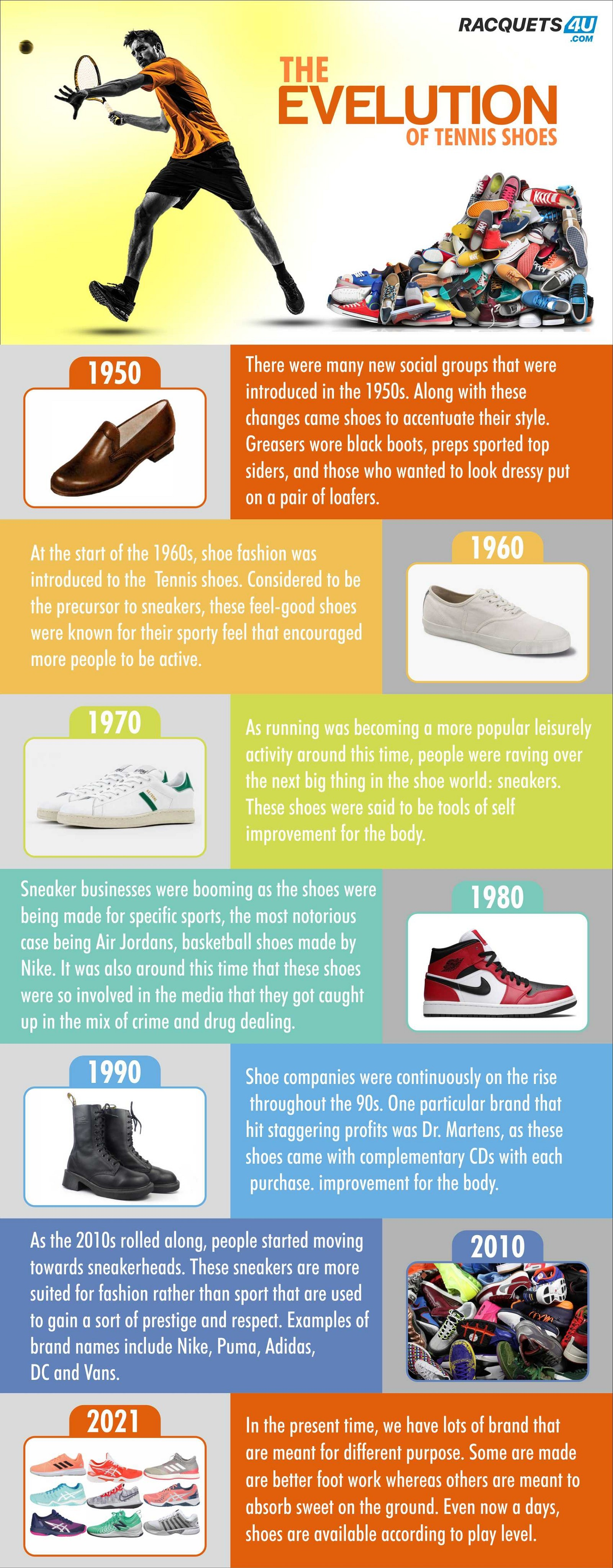 Buy Most Durable Tennis Shoes Online at Best Price in India