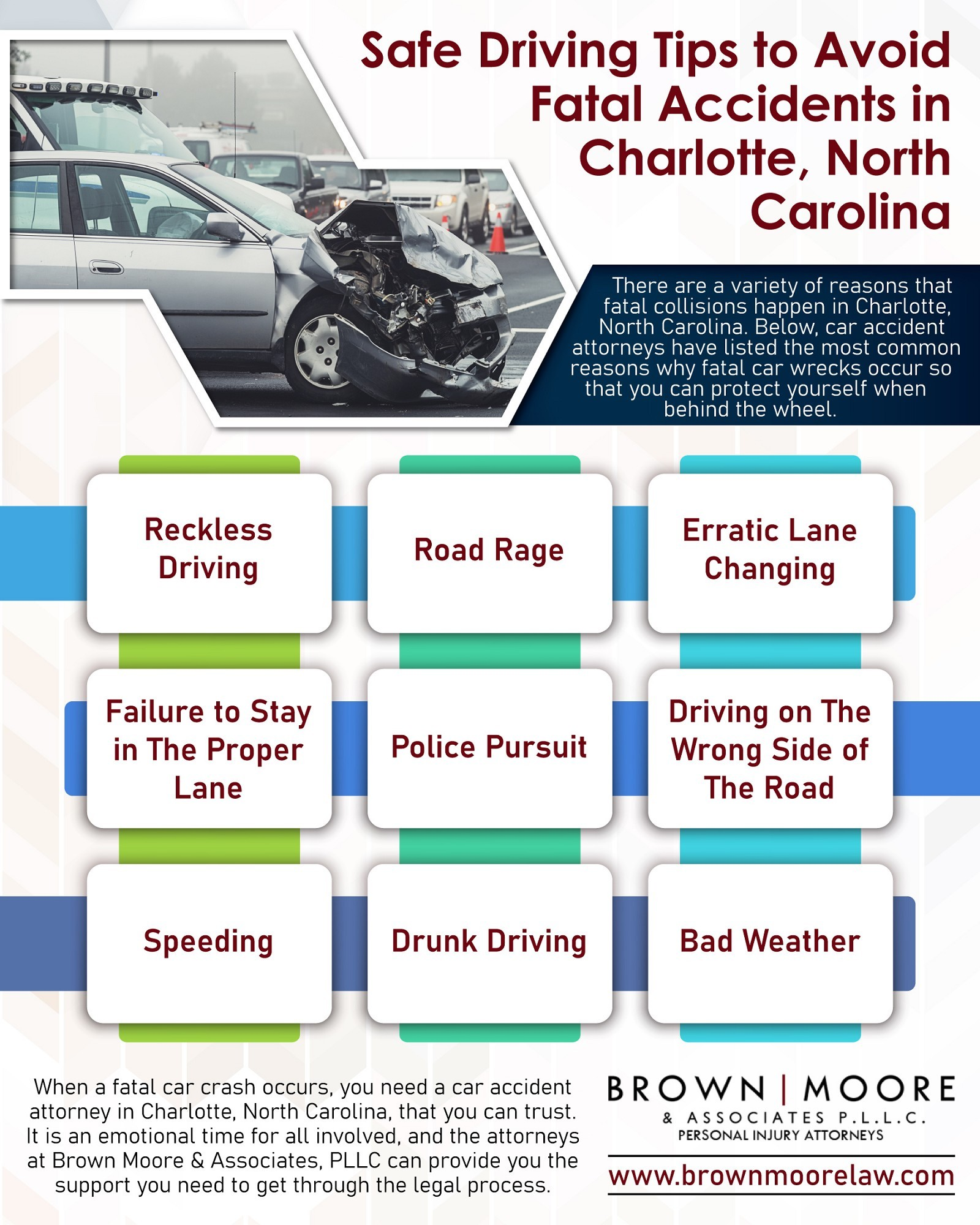 Safe Driving Tips To Avoid Fatal Accidents In Charlotte, NC