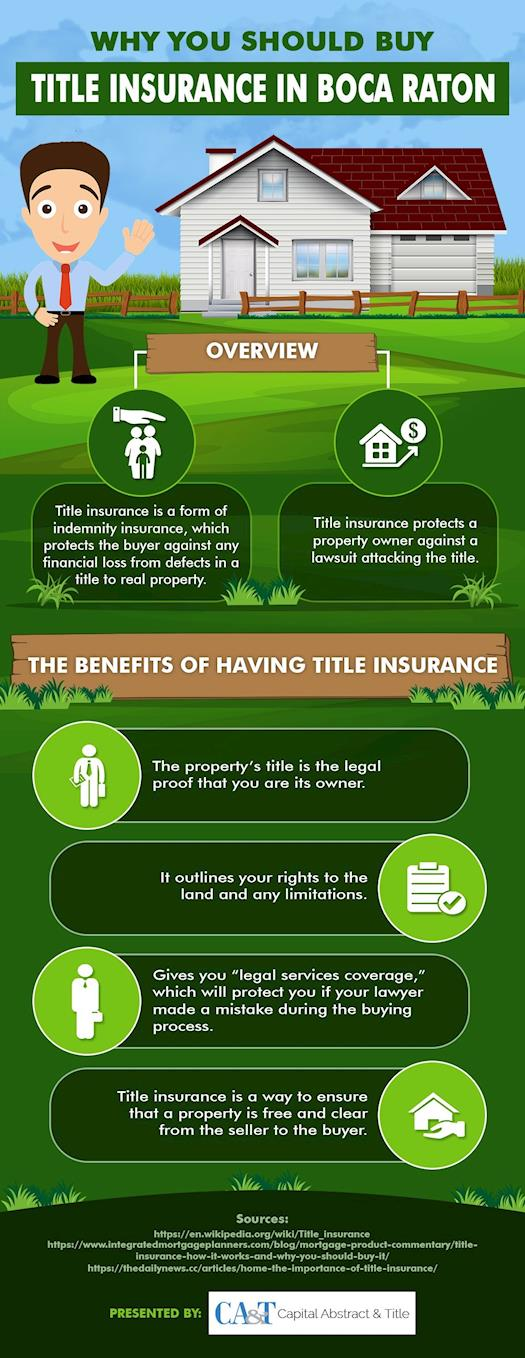 Need to Buy Title Insurance in Boca Raton