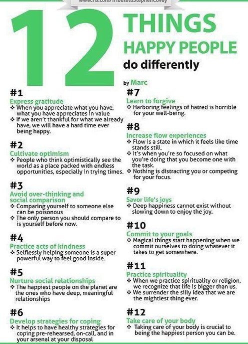 12 Things Happy People Do!