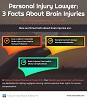 Personal-Injury Lawyer: 3 Facts About Brain Injuries