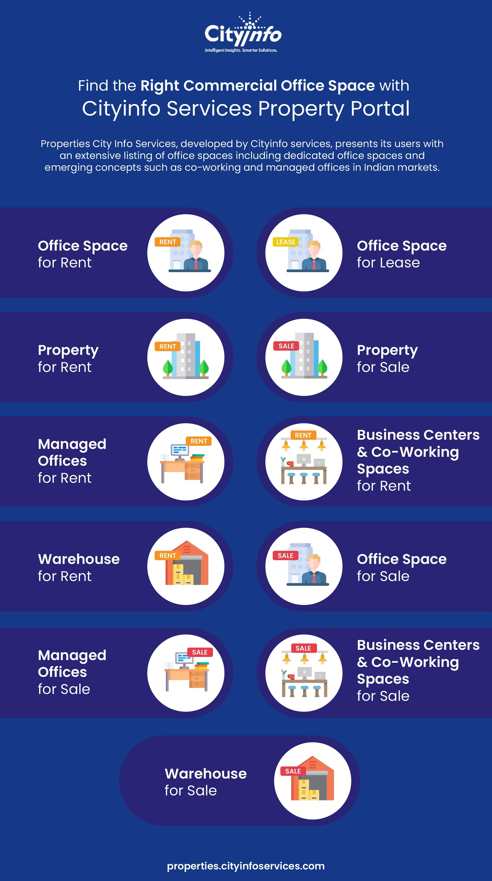 Office Space for Rent in Chennai | Cityinfo Services Propety Portal