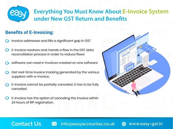 Everything you must know about the e-invoice system under new GST return and benefits