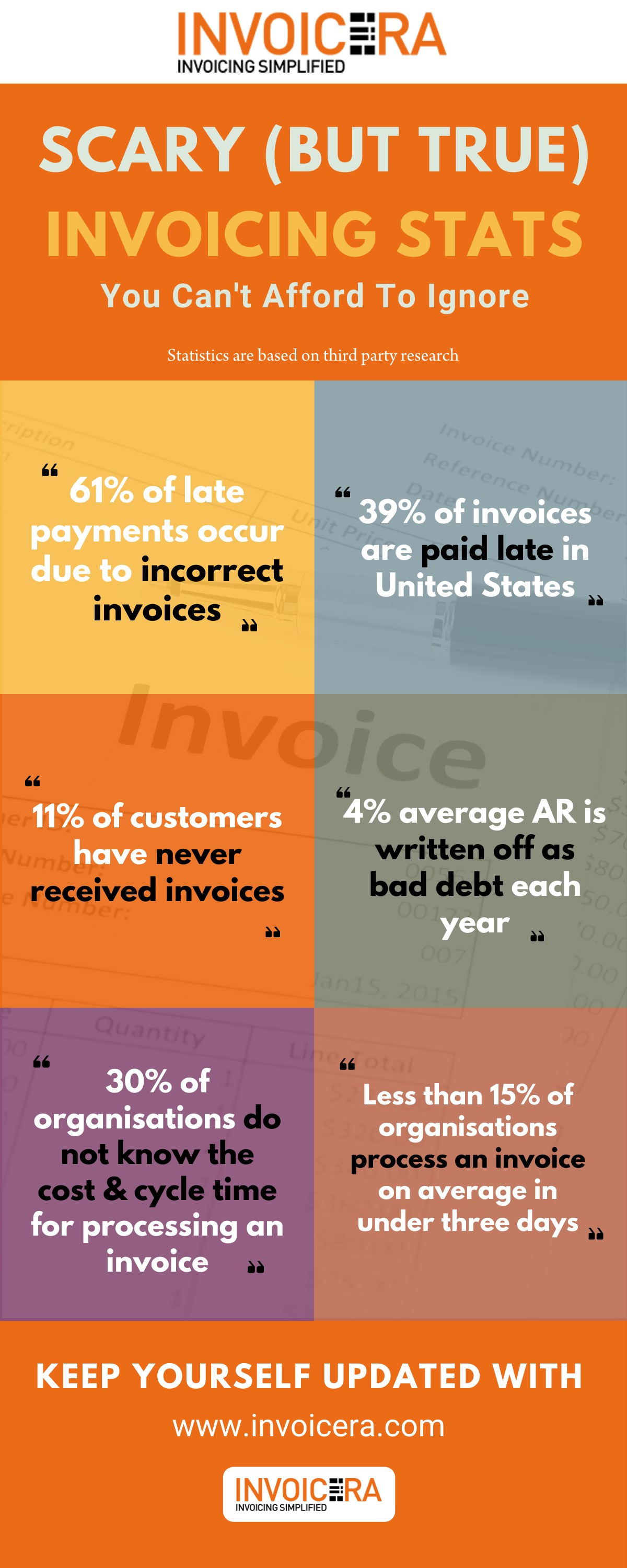 Scary Invoicing Stats You Shouldn't Ignore