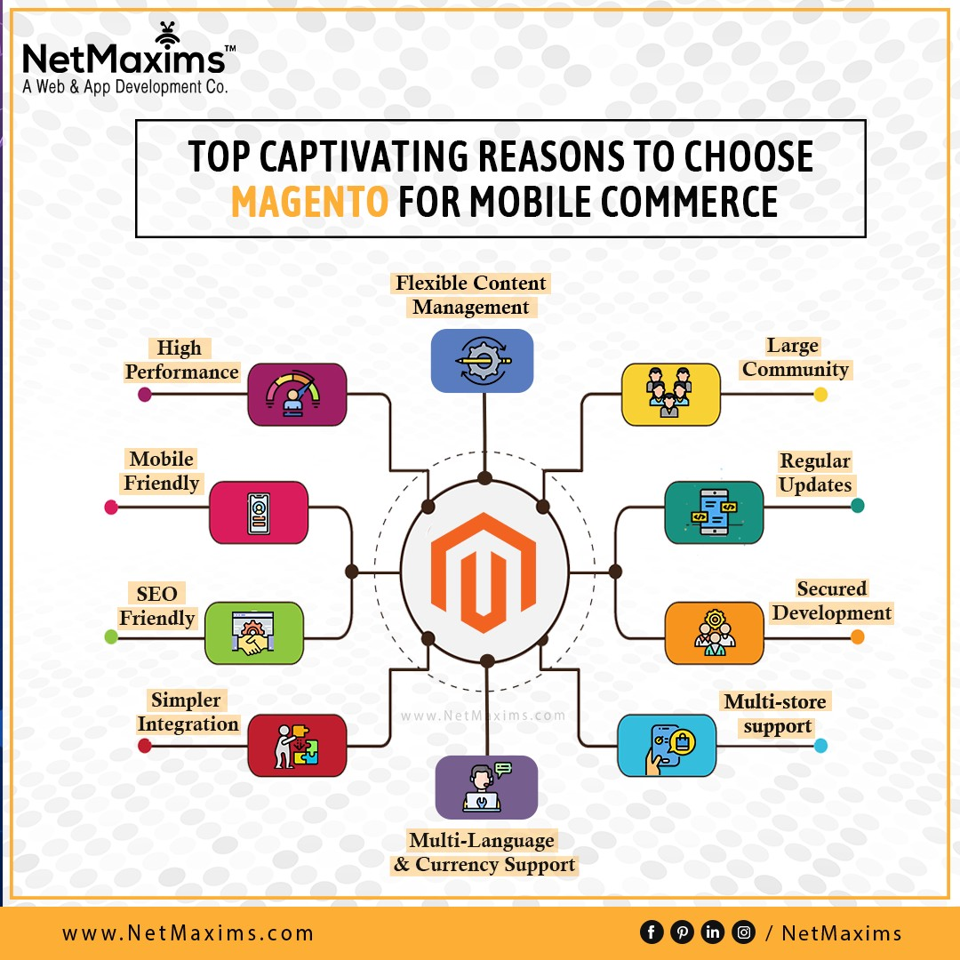 Top Reasons to choose Magento for Mobile Commerce | NetMaxims Technologies