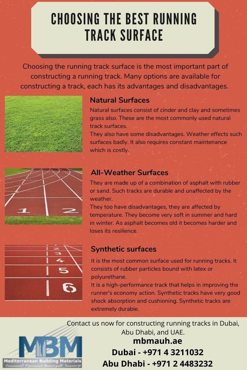 Running Tracks Dubai, Abu Dhabi UAE- MBM | Choose The Best Running Track Surface