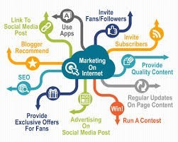 seo company Pickering