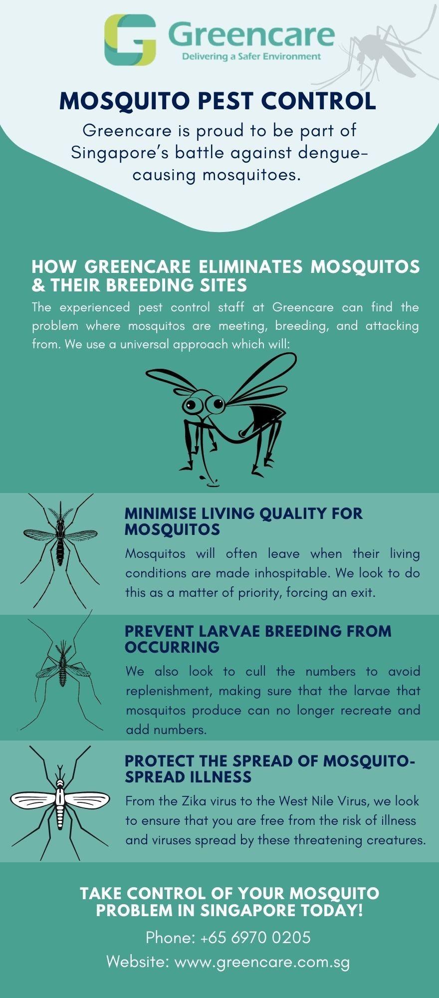 Mosquito Pest Control Singapore - Greencare