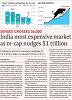 #Sensex Crosses 36000 and #India Most Expensive #Market as m-cap nudges $1trillion