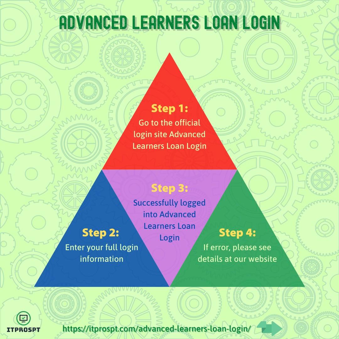 Advanced Learners Loan Login