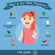 Pregnancy Diet - Have a Good Time Pregnancy In A Healthful Way