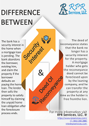 What is the Deed of Reconveyance in the property preservation industry?