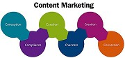 BEST WAYS TO DO A COMPETITIVE CONTENT MARKETING ANALYSIS