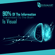 90% Of The Information Transmitted To The Brain Is Visual.