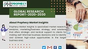 How Photo Post Processing Can Make You a Better Photographer