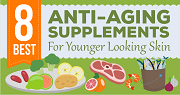 The Importance of Anti-Aging Supplements
