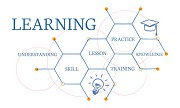 How about Learning Management Systems for your small businesses?