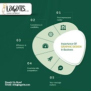 Logotis, A Digital Marketing Agency providing out of the Box solutions