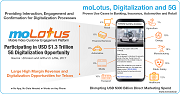 moLotus Enabled Digital Disruption: Opening-up New Revenue and Investment Opportunities