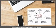 SEO in Dubai  How to optimize and leverage your GMB listing