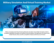 Military Simulation and Virtual Training Market: Industry Growth, Size, Share and Forecast 2019-2025