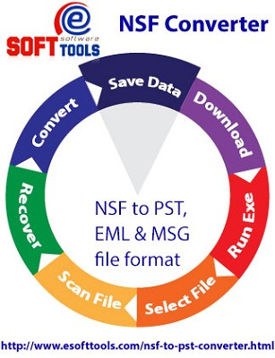eSoft NSF to PST Converter Software